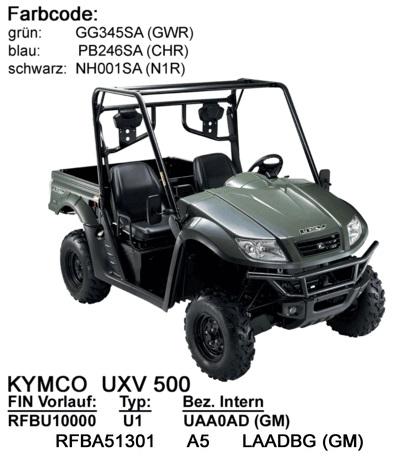 Ersatzteile UXV 500