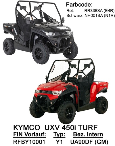 Ersatzteile UXV 450i Turf / UXV 450i Turf LOF